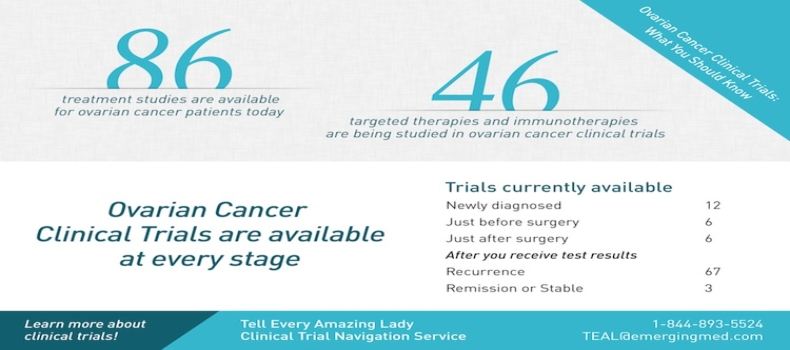 Tell Every Amazing Lady Clinical Trial Navigation Service